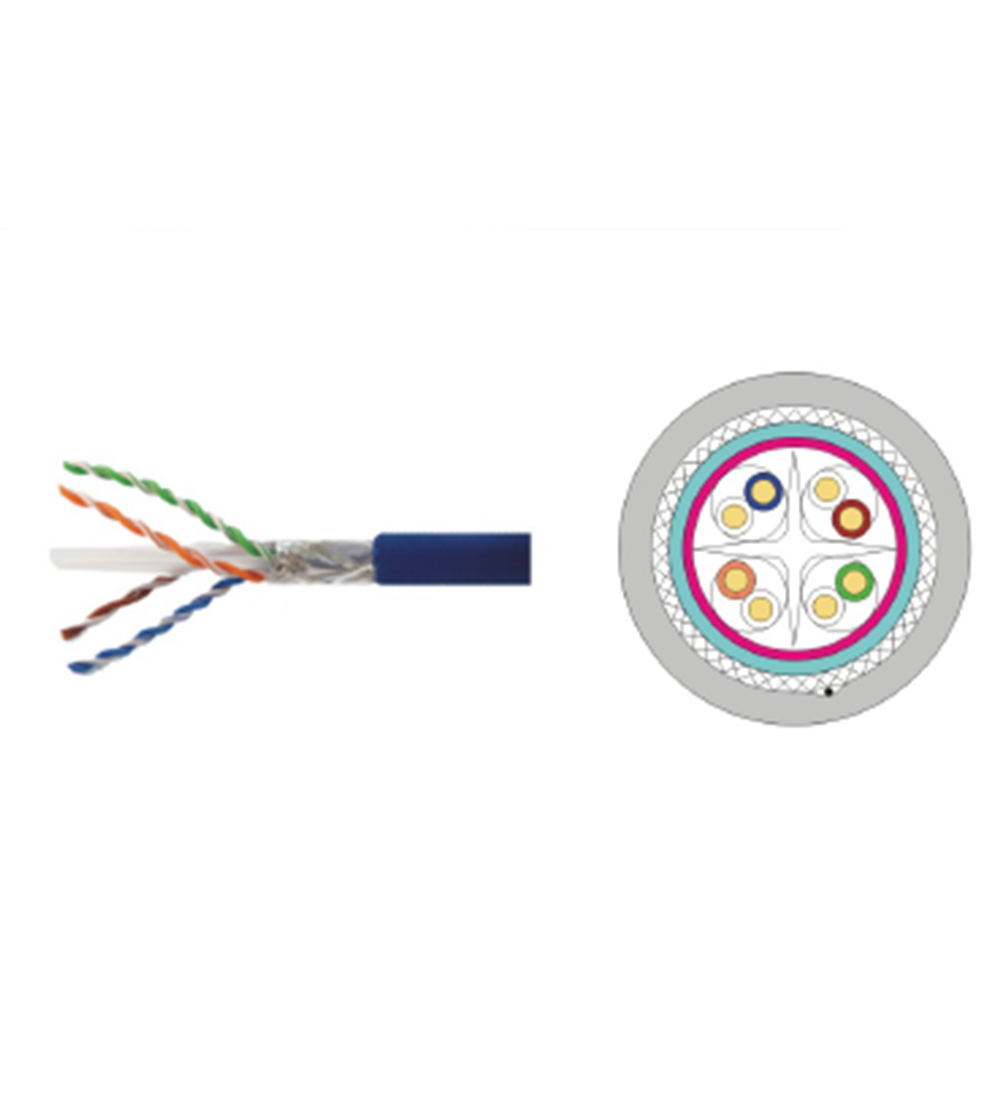 SF/UTP CAT6 double fully shielded twisted 4 pairs cable(solid)